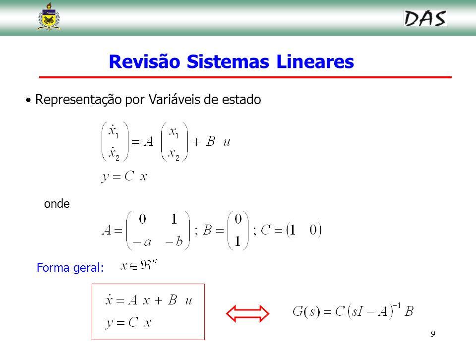 9 Representação por Variáveis de estado onde Forma geral: Revisão Sistemas Lineares
