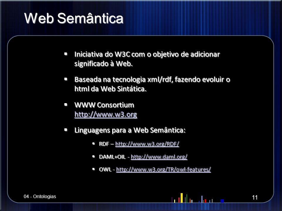 Web Semântica Iniciativa do W3C com o objetivo de adicionar significado à Web. Iniciativa do W3C com o objetivo de adicionar significado à Web. Basead