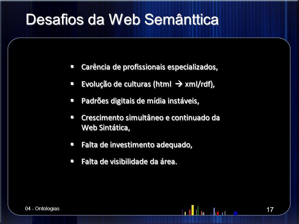 Desafios da Web Semânttica Carência de profissionais especializados, Carência de profissionais especializados, Evolução de culturas (html xml/rdf), Ev