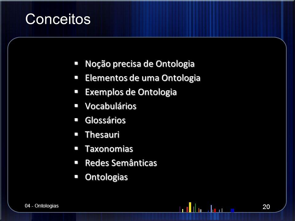 Conceitos Noção precisa de Ontologia Noção precisa de Ontologia Elementos de uma Ontologia Elementos de uma Ontologia Exemplos de Ontologia Exemplos d