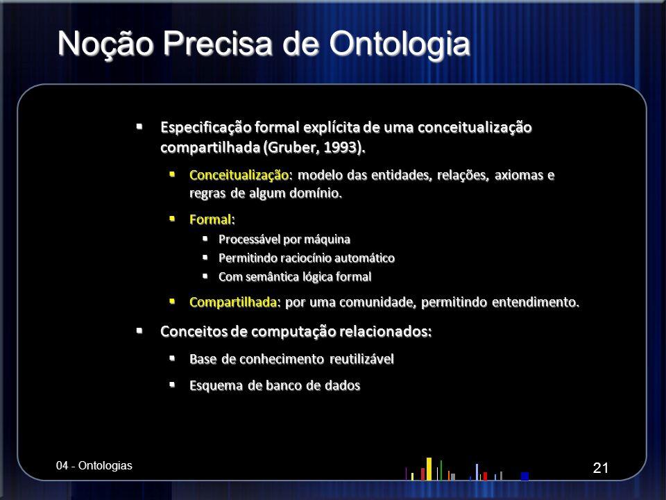 Noção Precisa de Ontologia Especificação formal explícita de uma conceitualização compartilhada (Gruber, 1993). Especificação formal explícita de uma