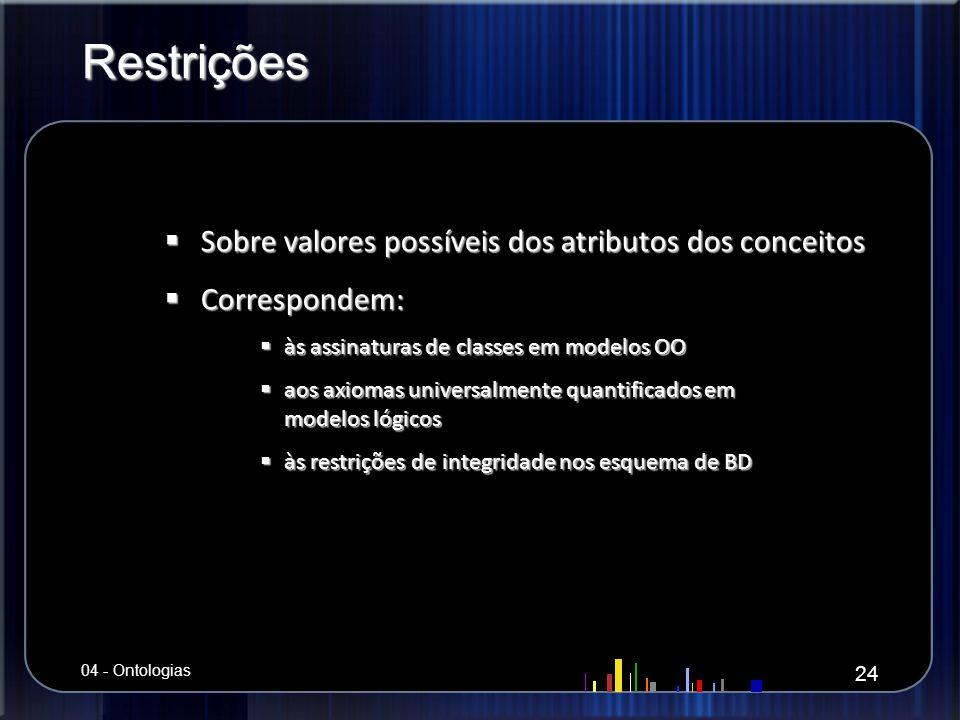 Restrições Sobre valores possíveis dos atributos dos conceitos Sobre valores possíveis dos atributos dos conceitos Correspondem: Correspondem: às assi