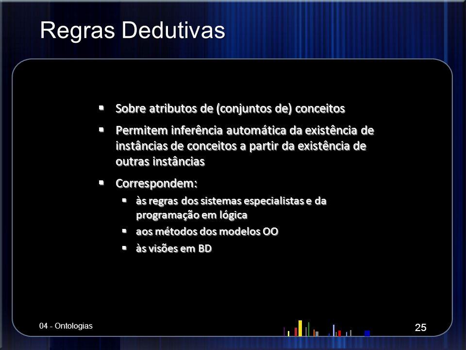 Regras Dedutivas Sobre atributos de (conjuntos de) conceitos Sobre atributos de (conjuntos de) conceitos Permitem inferência automática da existência