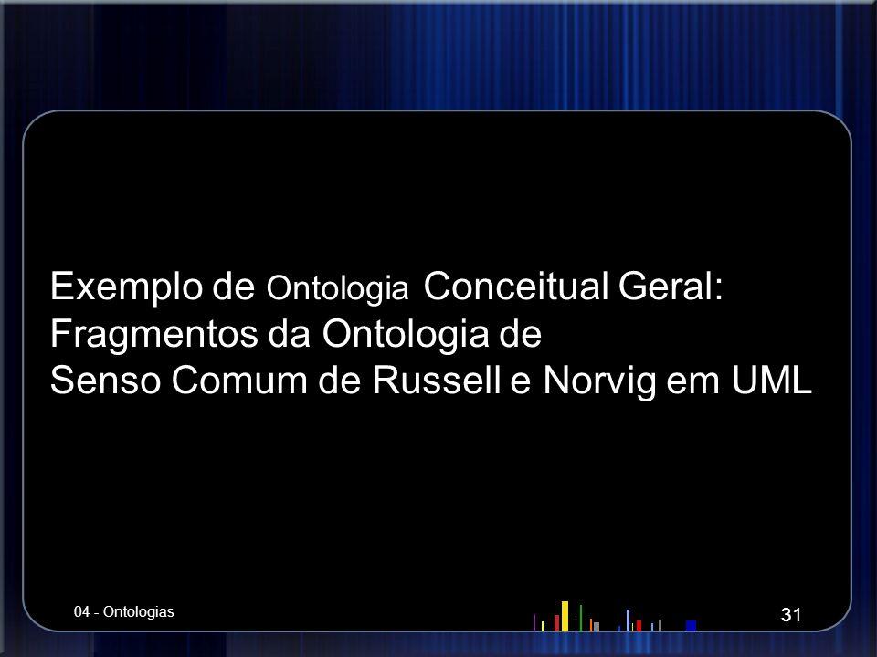 Exemplo de Ontologia Conceitual Geral: Fragmentos da Ontologia de Senso Comum de Russell e Norvig em UML 31 04 - Ontologias