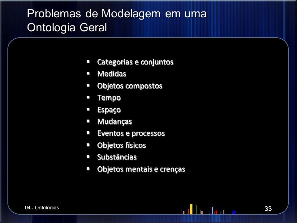 Problemas de Modelagem em uma Ontologia Geral Categorias e conjuntos Categorias e conjuntos Medidas Medidas Objetos compostos Objetos compostos Tempo