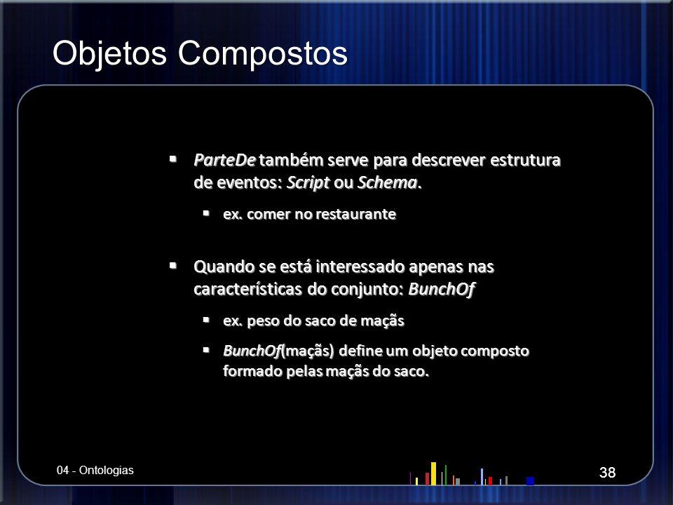 Objetos Compostos ParteDe também serve para descrever estrutura de eventos: Script ou Schema. ParteDe também serve para descrever estrutura de eventos