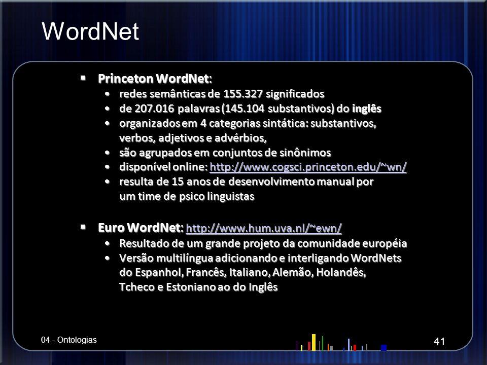 WordNet Princeton WordNet: Princeton WordNet: redes semânticas de 155.327 significadosredes semânticas de 155.327 significados de 207.016 palavras (14