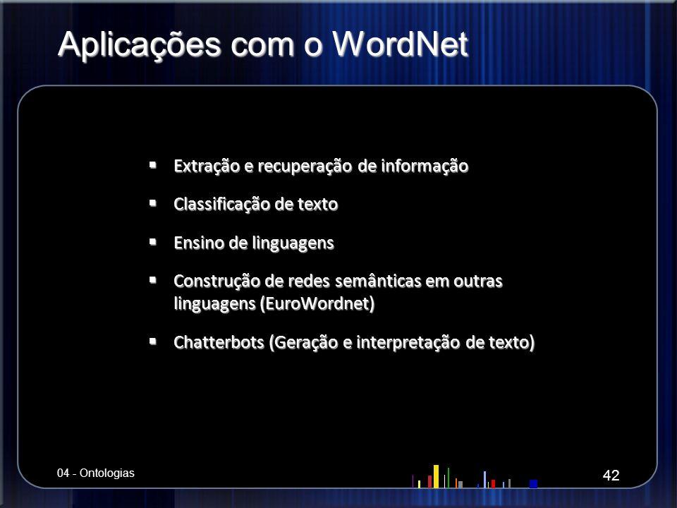 Aplicações com o WordNet Extração e recuperação de informação Extração e recuperação de informação Classificação de texto Classificação de texto Ensin