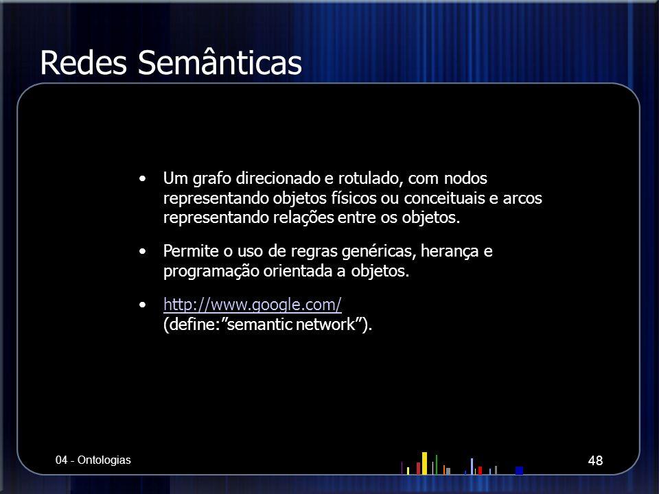 Redes Semânticas Um grafo direcionado e rotulado, com nodos representando objetos físicos ou conceituais e arcos representando relações entre os objet