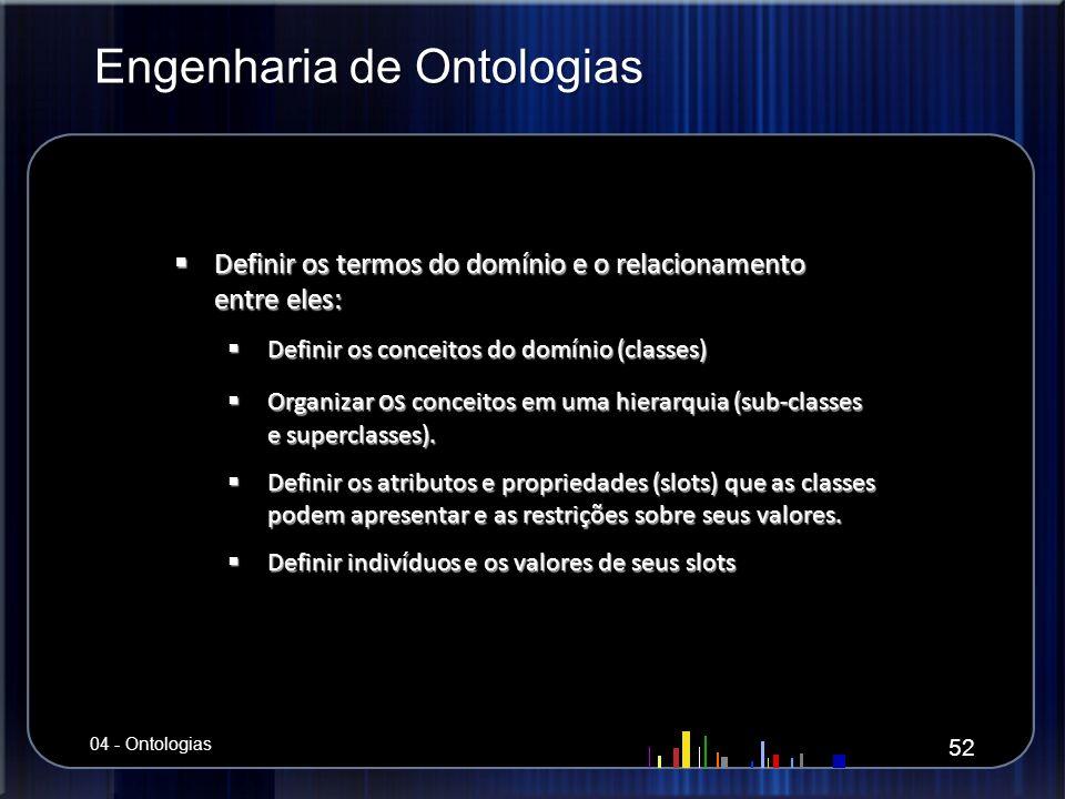 Engenharia de Ontologias Definir os termos do domínio e o relacionamento entre eles: Definir os termos do domínio e o relacionamento entre eles: Defin