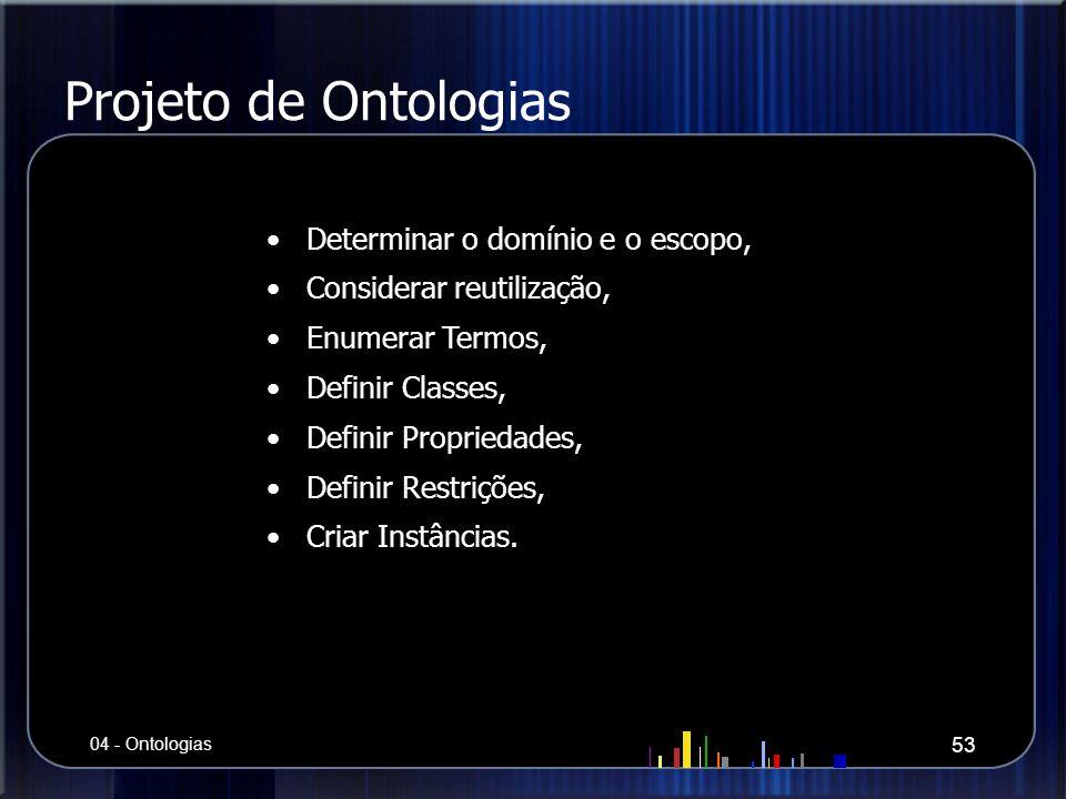 Projeto de Ontologias Determinar o domínio e o escopo, Considerar reutilização, Enumerar Termos, Definir Classes, Definir Propriedades, Definir Restri