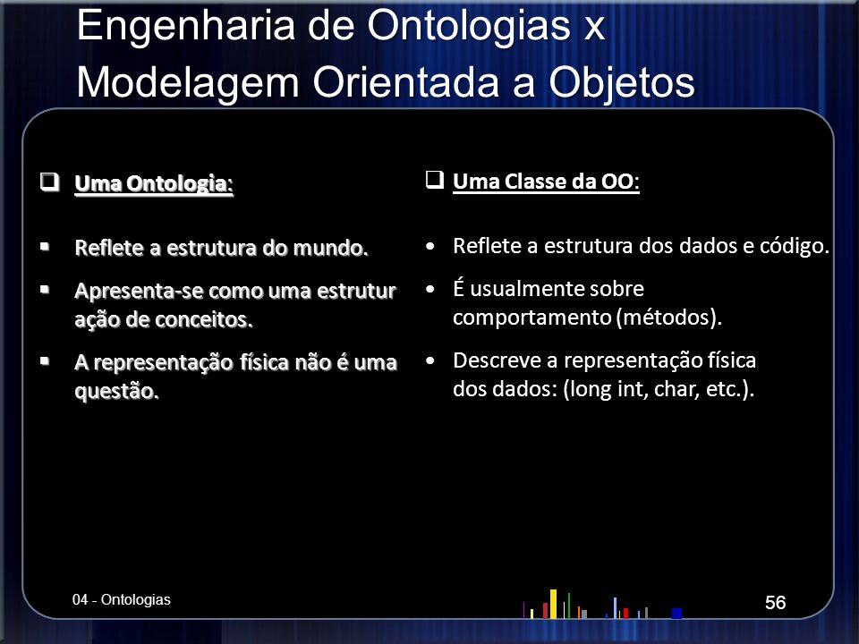Engenharia de Ontologias x Modelagem Orientada a Objetos Uma Ontologia: Uma Ontologia: Reflete a estrutura do mundo. Reflete a estrutura do mundo. Apr