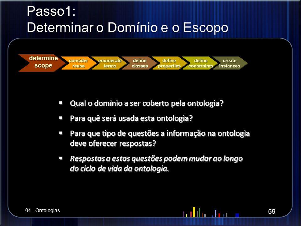 Passo1: Determinar o Domínio e o Escopo Qual o domínio a ser coberto pela ontologia? Qual o domínio a ser coberto pela ontologia? Para quê será usada