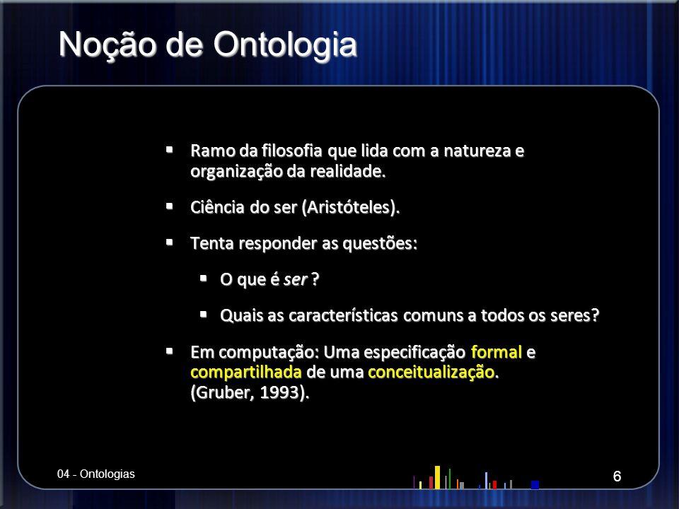 Afinal, ontologias pra quê.