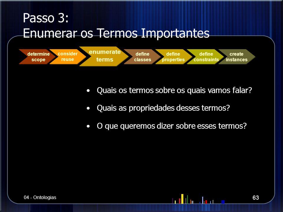 Passo 3: Enumerar os Termos Importantes Quais os termos sobre os quais vamos falar? Quais as propriedades desses termos? O que queremos dizer sobre es