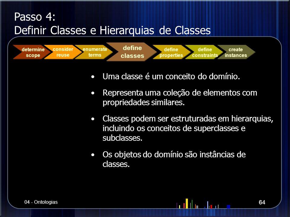 Passo 4: Definir Classes e Hierarquias de Classes Uma classe é um conceito do domínio. Representa uma coleção de elementos com propriedades similares.