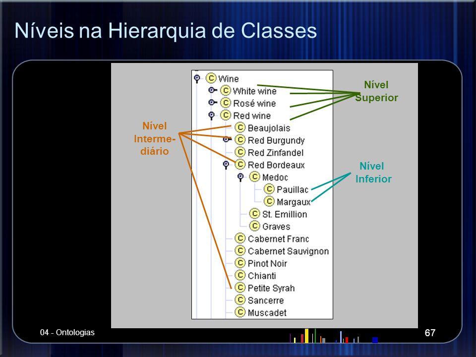 Níveis na Hierarquia de Classes Nível Interme- diário Nível Superior Nível Inferior 67 04 - Ontologias