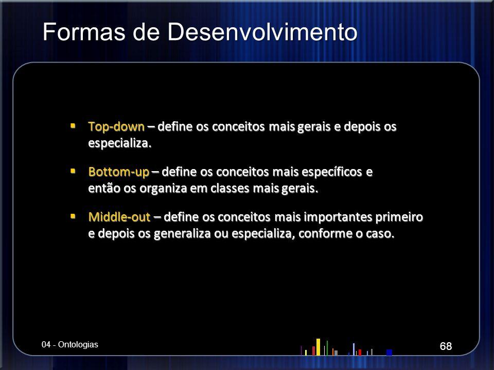Formas de Desenvolvimento Top-down – define os conceitos mais gerais e depois os especializa. Top-down – define os conceitos mais gerais e depois os e