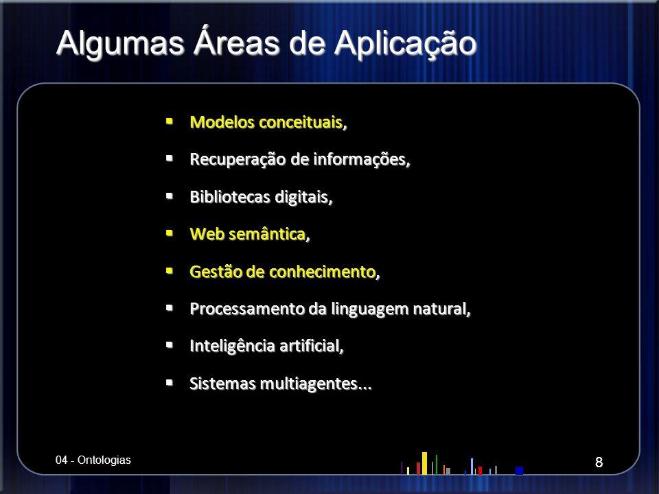 Exemplos de Aplicações (KA) 2 : Anotação de documentos Web (KA) 2 : Anotação de documentos Web CIA World Factbook CIA World Factbook OntoShare OntoShare Semantic Web Research Community Semantic Web Research Community SWAP: Ontologias + P2P SWAP: Ontologias + P2P Gene: Bioinformática Gene: Bioinformática CVA-ON: Comunidades Virtuais CVA-ON: Comunidades Virtuais 9 04 - Ontologias