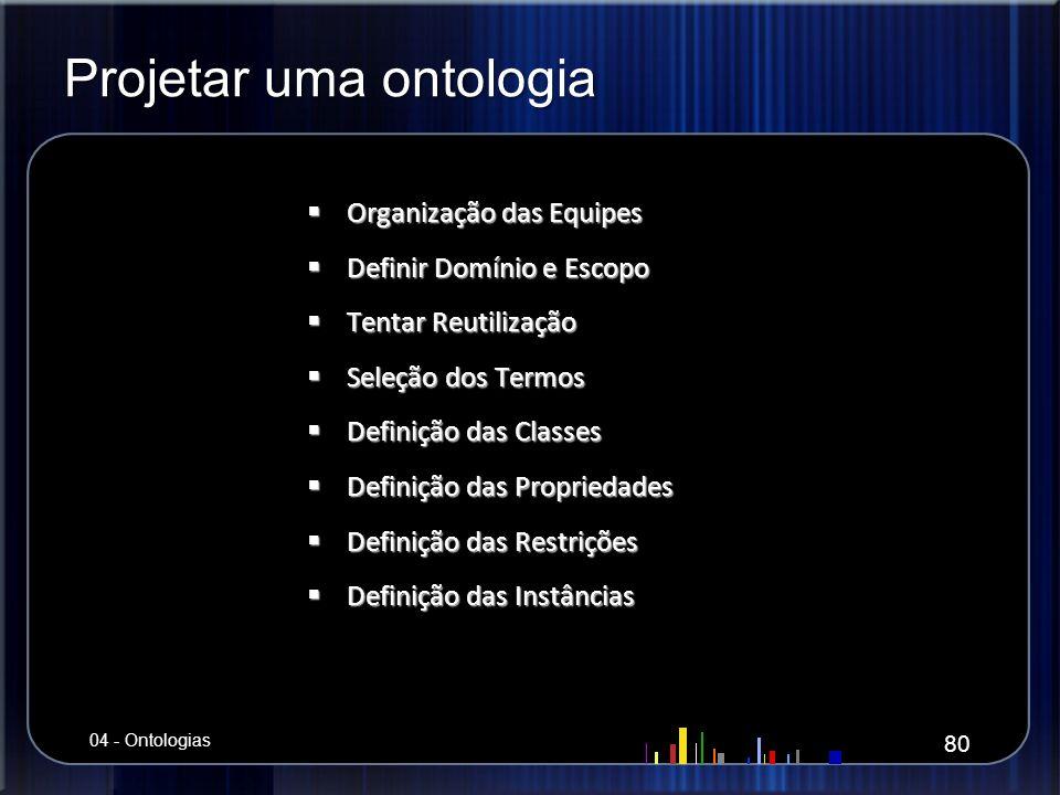 Projetar uma ontologia Organização das Equipes Organização das Equipes Definir Domínio e Escopo Definir Domínio e Escopo Tentar Reutilização Tentar Re