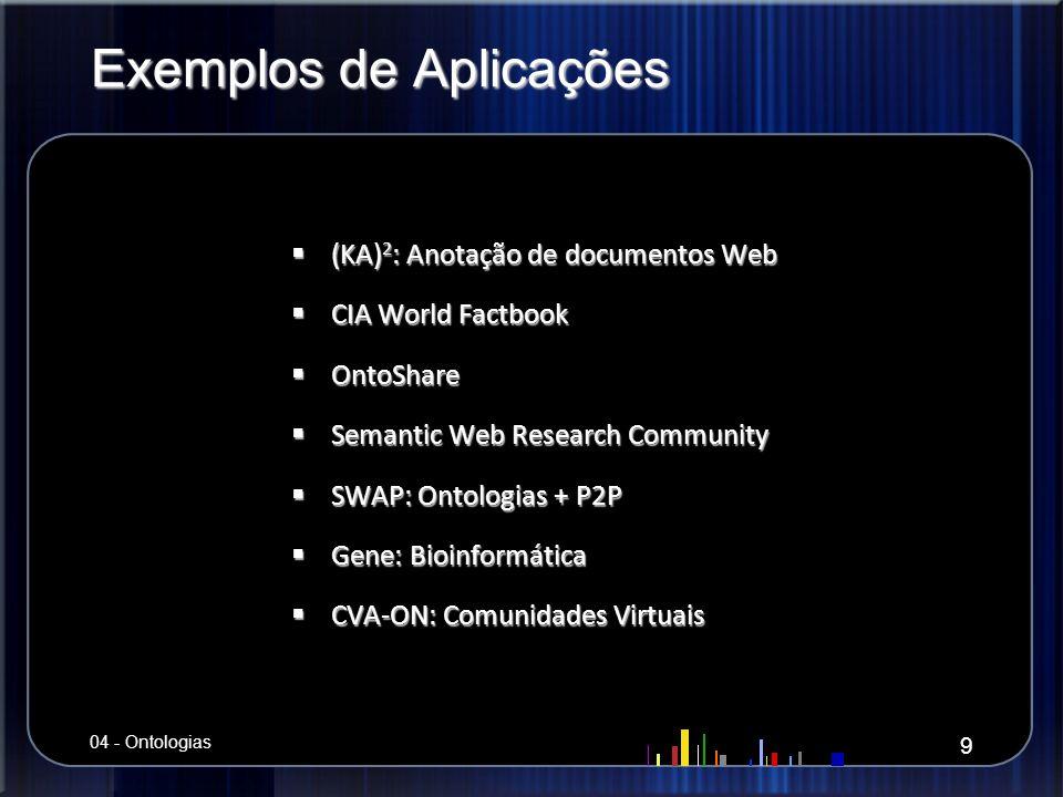 Exemplos de Aplicações (KA) 2 : Anotação de documentos Web (KA) 2 : Anotação de documentos Web CIA World Factbook CIA World Factbook OntoShare OntoSha