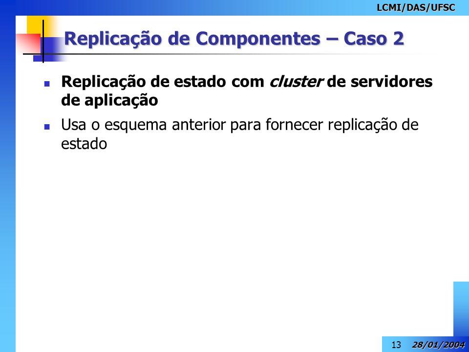 LCMI/DAS/UFSC 28/01/2004 13 Replicação de Componentes – Caso 2 Replicação de estado com cluster de servidores de aplicação Usa o esquema anterior para