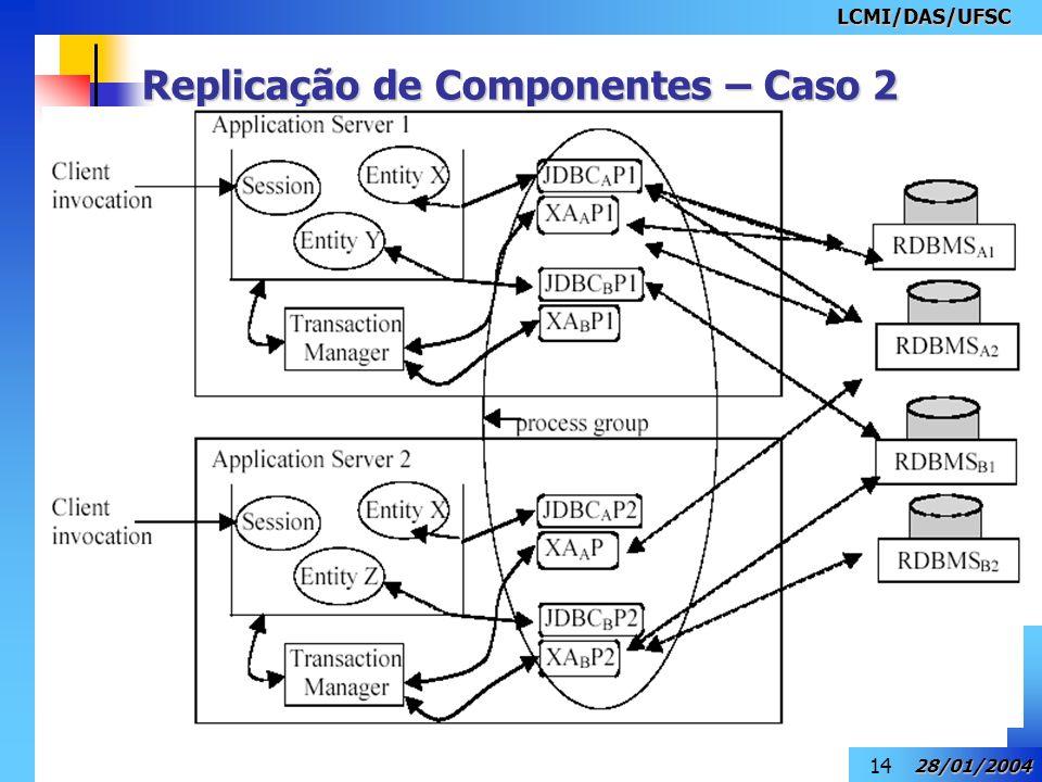LCMI/DAS/UFSC 28/01/2004 14 Replicação de Componentes – Caso 2