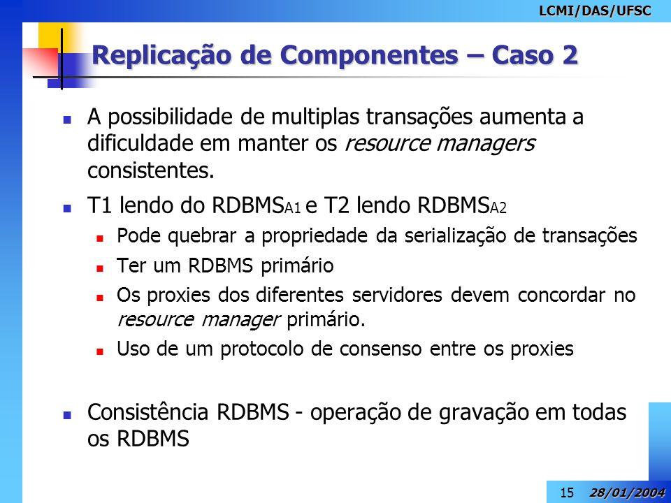 LCMI/DAS/UFSC 28/01/2004 15 Replicação de Componentes – Caso 2 A possibilidade de multiplas transações aumenta a dificuldade em manter os resource man