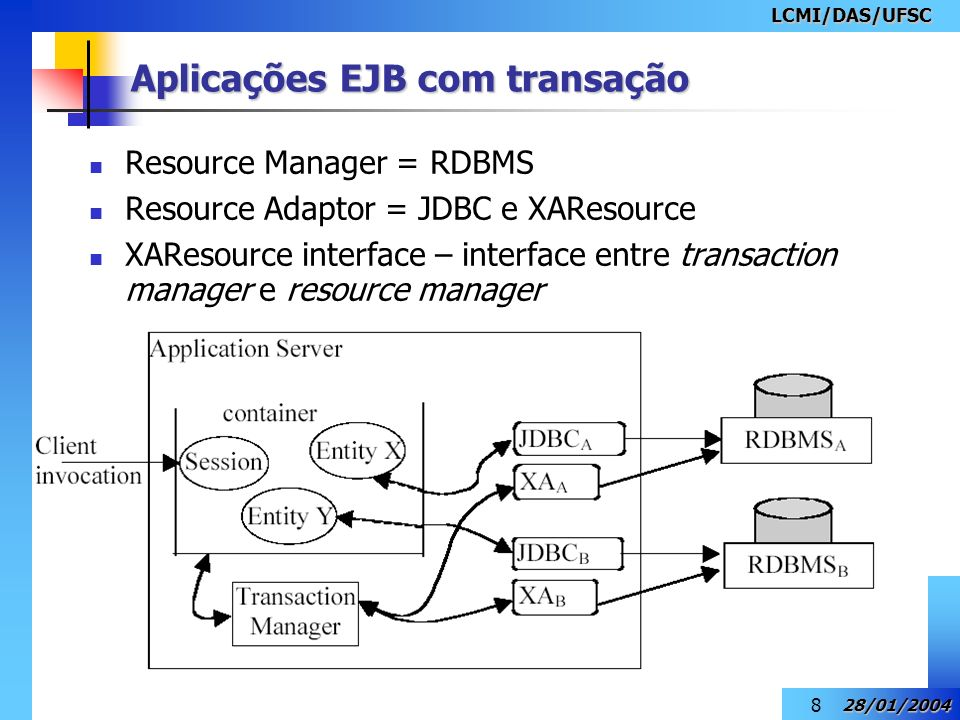 LCMI/DAS/UFSC 28/01/2004 9 Session bean recebe invocação do cliente Resulta no session bean iniciando uma transação (T1) envolvendo os 2 componentes (X e Y) Session bean ativa X e Y (pega o estado do RDMS) Isso faz com faça um lock na linha da tabela, para evitar que outra transação use o mesmo recurso – propriedade da serialização de transações.