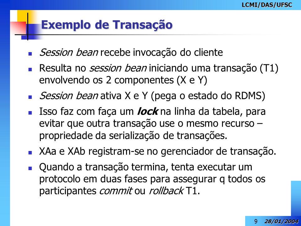 LCMI/DAS/UFSC 28/01/2004 9 Session bean recebe invocação do cliente Resulta no session bean iniciando uma transação (T1) envolvendo os 2 componentes (