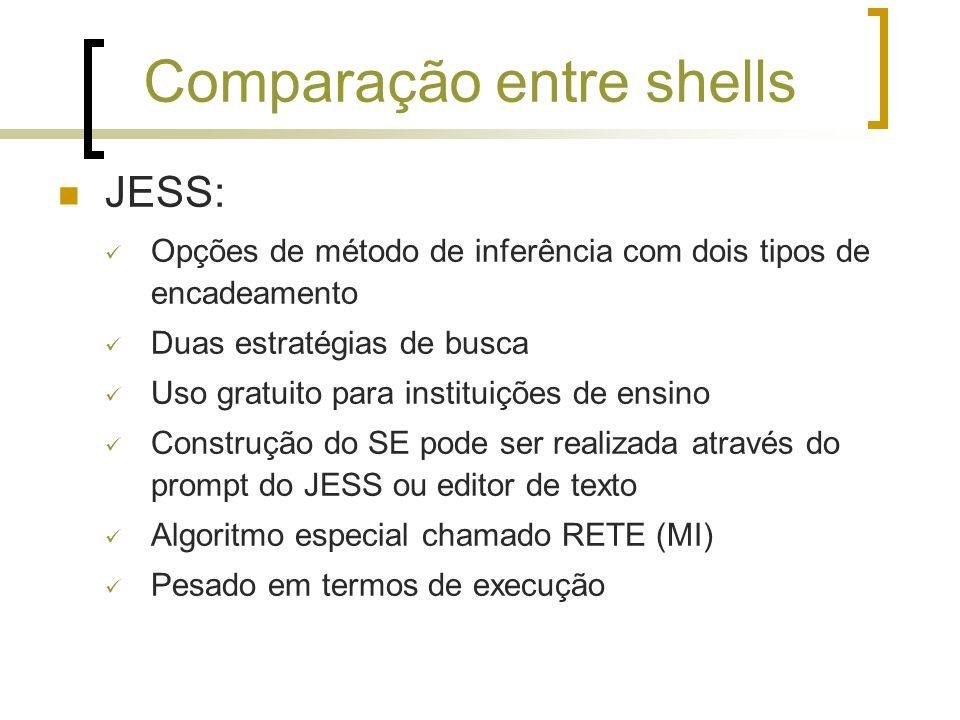 Comparação entre shells JESS: Opções de método de inferência com dois tipos de encadeamento Duas estratégias de busca Uso gratuito para instituições d