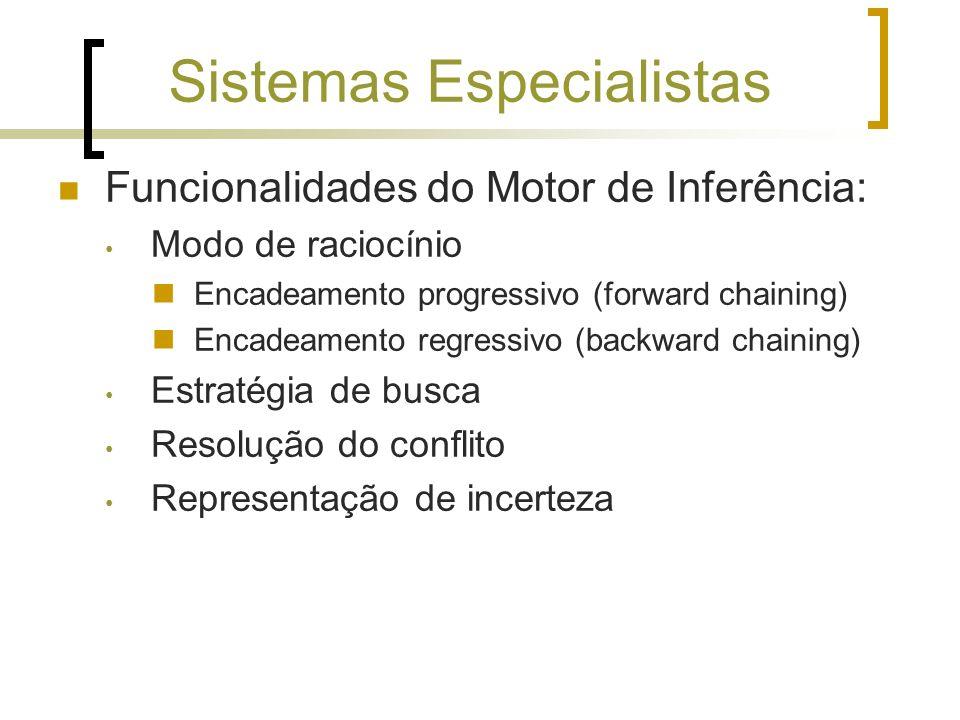 Sistemas Especialistas Funcionalidades do Motor de Inferência: Modo de raciocínio Encadeamento progressivo (forward chaining) Encadeamento regressivo