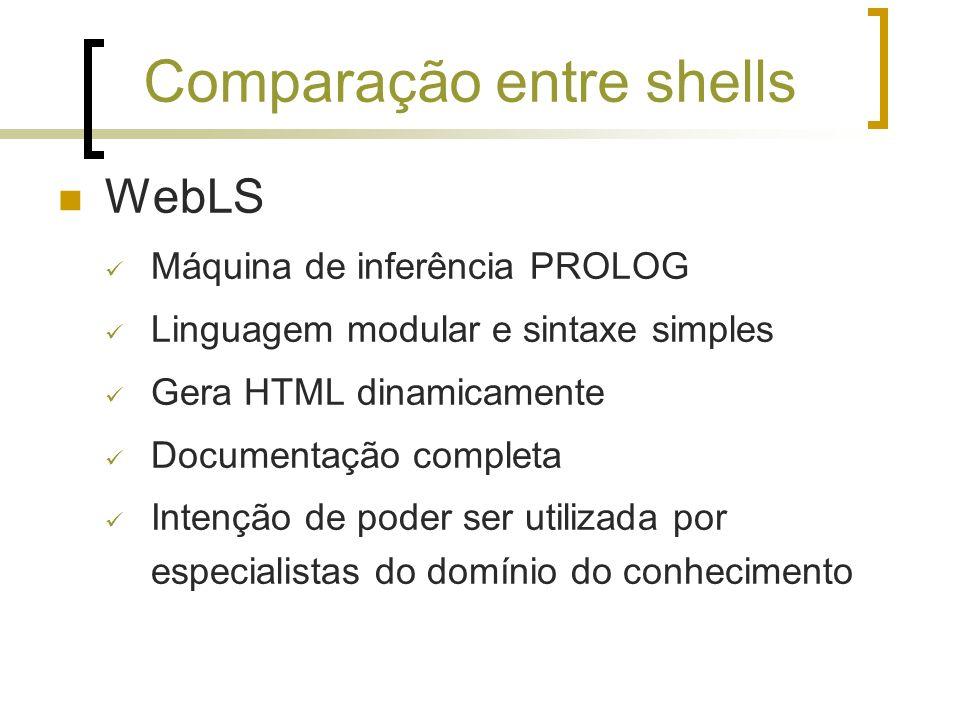 Comparação entre shells WebLS Máquina de inferência PROLOG Linguagem modular e sintaxe simples Gera HTML dinamicamente Documentação completa Intenção