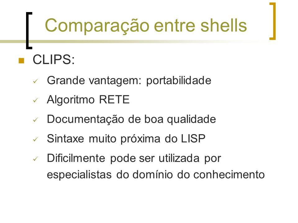 Comparação entre shells CLIPS: Grande vantagem: portabilidade Algoritmo RETE Documentação de boa qualidade Sintaxe muito próxima do LISP Dificilmente