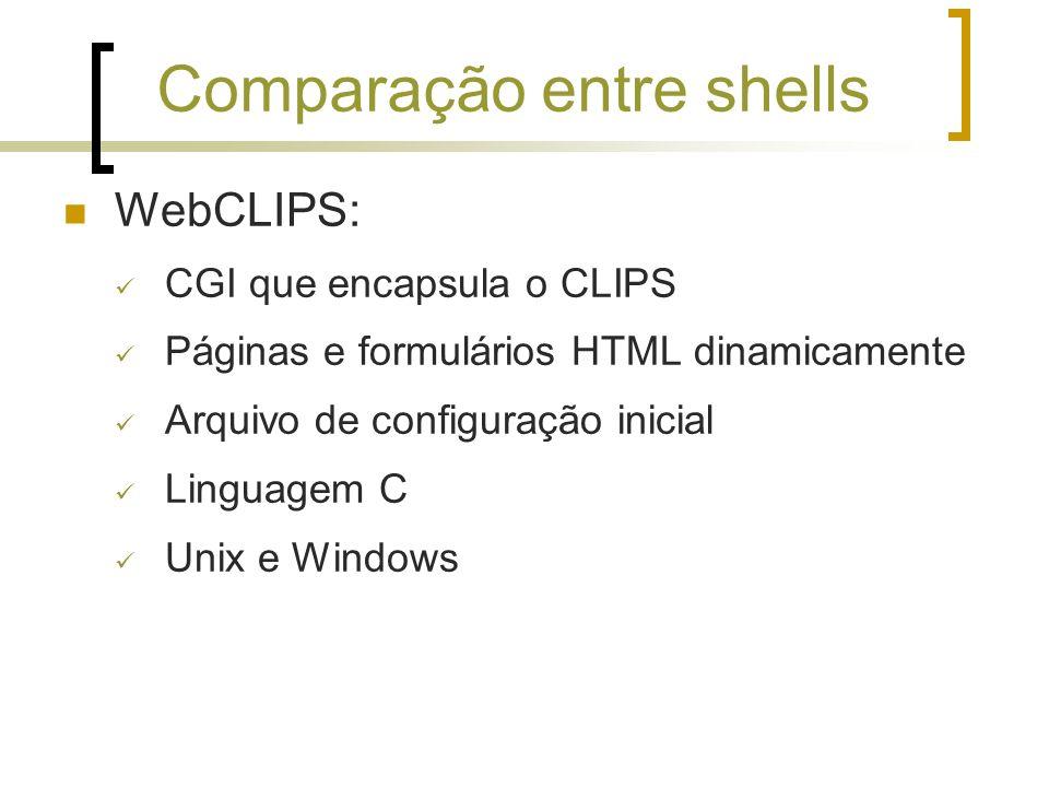 Comparação entre shells WebCLIPS: CGI que encapsula o CLIPS Páginas e formulários HTML dinamicamente Arquivo de configuração inicial Linguagem C Unix