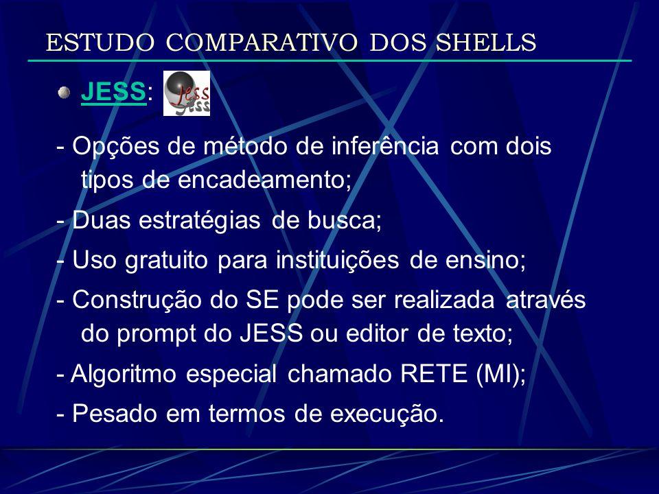 JESS: - Opções de método de inferência com dois tipos de encadeamento; - Duas estratégias de busca; - Uso gratuito para instituições de ensino; - Cons