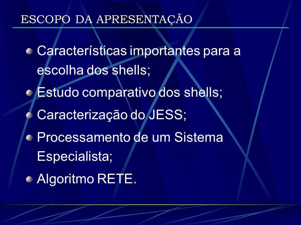 ESCOPO DA APRESENTAÇÃO Características importantes para a escolha dos shells; Estudo comparativo dos shells; Caracterização do JESS; Processamento de