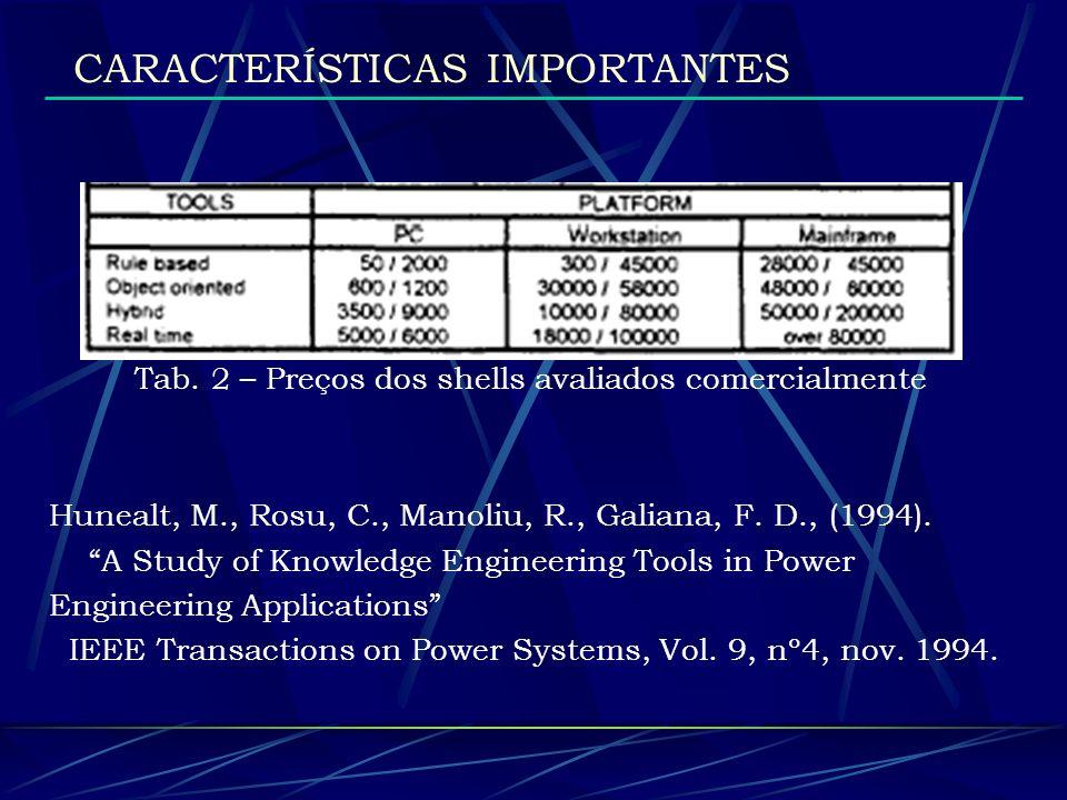 Hunealt, M., Rosu, C., Manoliu, R., Galiana, F. D., (1994). A Study of Knowledge Engineering Tools in Power Engineering Applications IEEE Transactions