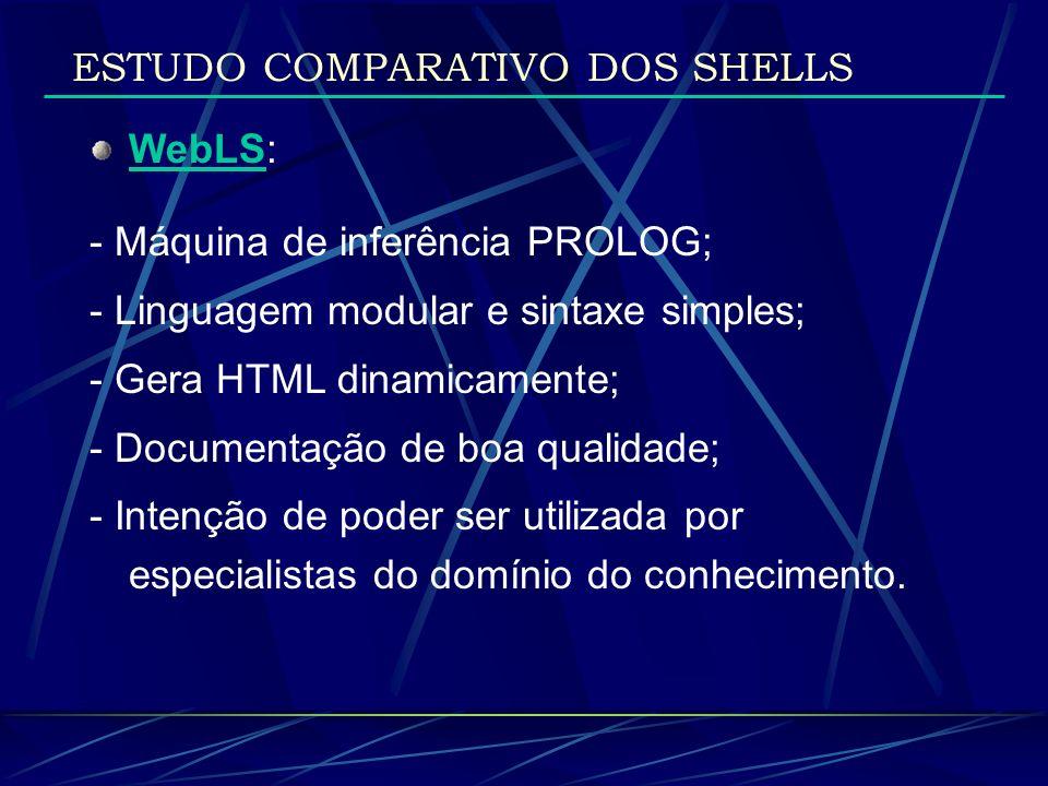 WebLS: - Máquina de inferência PROLOG; - Linguagem modular e sintaxe simples; - Gera HTML dinamicamente; - Documentação de boa qualidade; - Intenção d