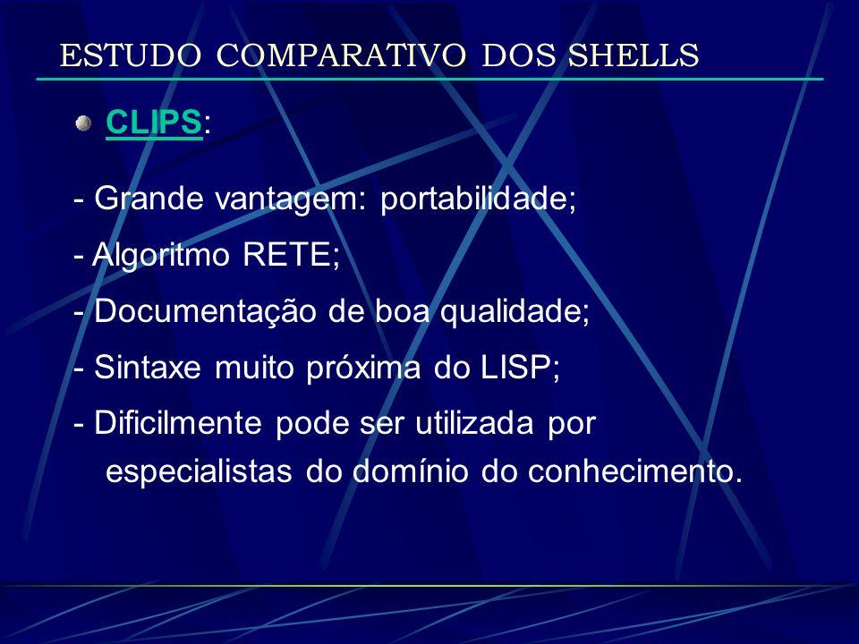 WebCLIPS: - CGI que encapsula o CLIPS; - Páginas e formulários HTML dinamicamente; - Arquivo de configuração inicial; - Linguagem C; - Unix e Windows ESTUDO COMPARATIVO DOS SHELLS
