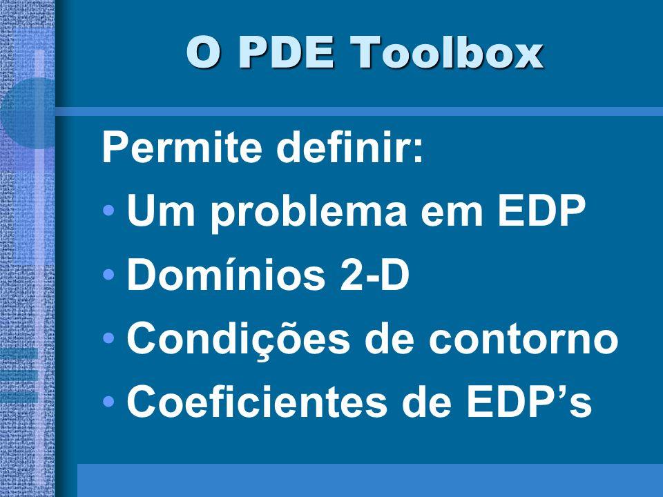 O PDE Toolbox Permite definir: Um problema em EDP Domínios 2-D Condições de contorno Coeficientes de EDPs