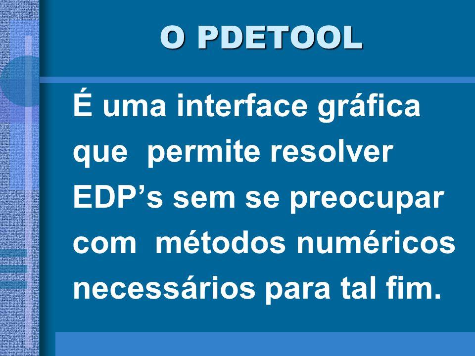 Aplicações avançadas É possível utilizar as funções do PDE Toolbox para programar no espaço de trabalho do Matlab.