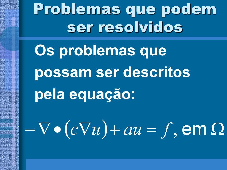 Problemas que podem ser resolvidos Os problemas que possam ser descritos pela equação: