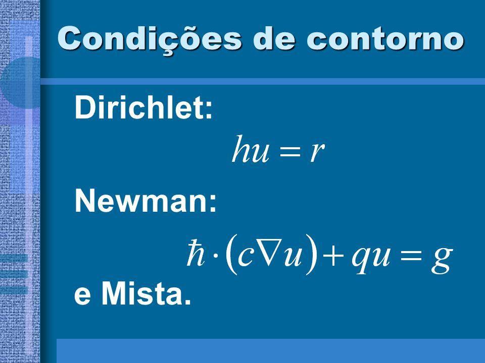 Dirichlet: Newman: e Mista. Condições de contorno