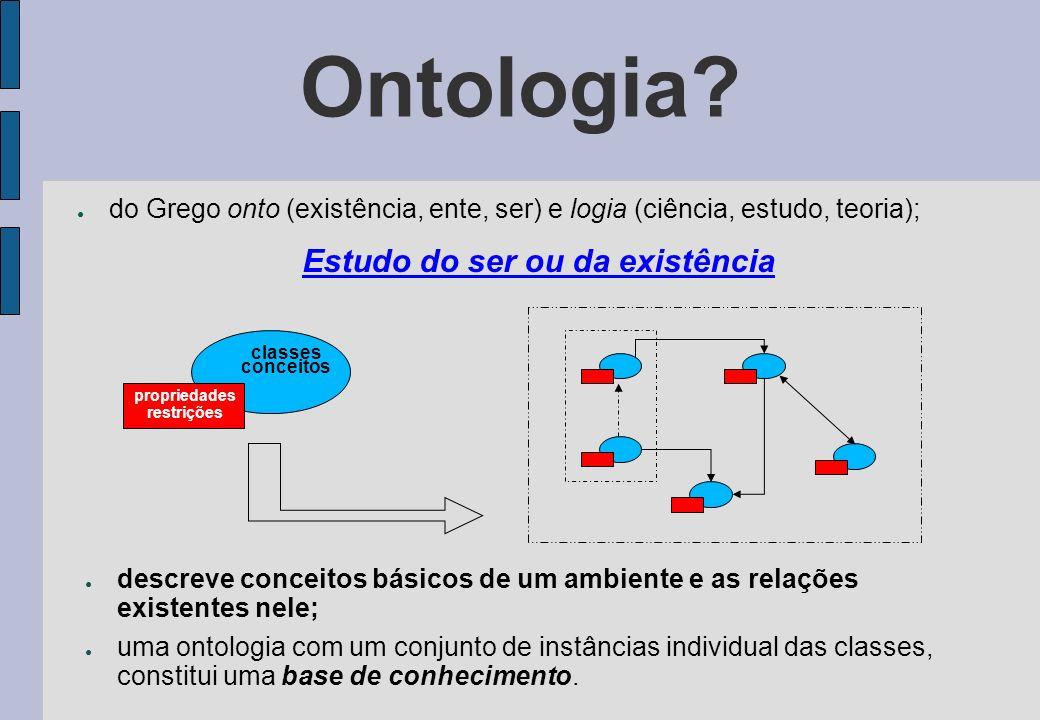 Ontologia? do Grego onto (existência, ente, ser) e logia (ciência, estudo, teoria); descreve conceitos básicos de um ambiente e as relações existentes