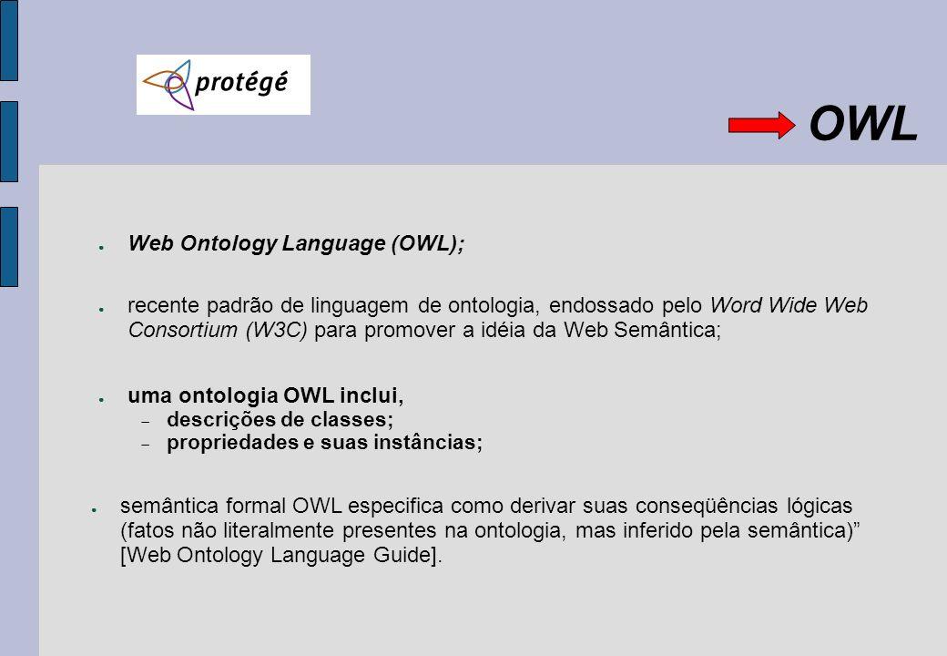 OWL recente padrão de linguagem de ontologia, endossado pelo Word Wide Web Consortium (W3C) para promover a idéia da Web Semântica; Web Ontology Langu