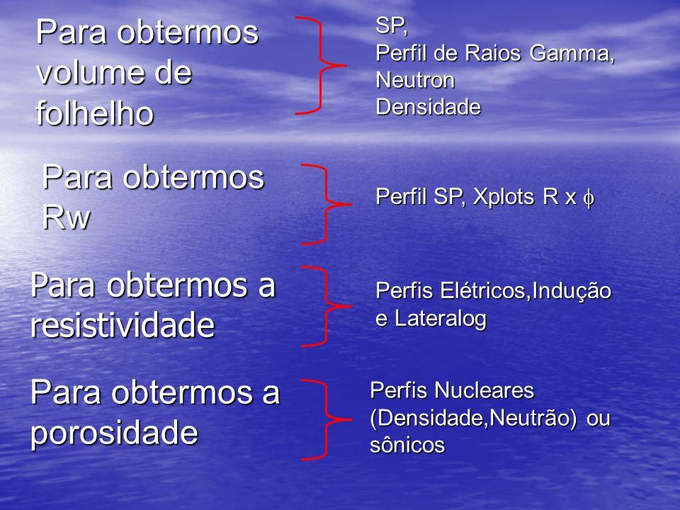 Algumas definições Os dois parâmetros primários determinados a partir dos dados de perfilagem são porosidade ( ) e a fração do espaço poroso preenchid