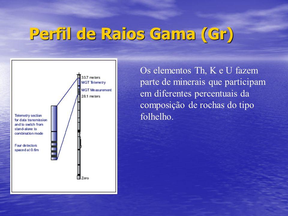 Perfil de Raios Gama (Gr) O perfil de Raios Gama é um dos principais perfis utilizados em perfilagems pois funciona tanto em poço aberto como em poço