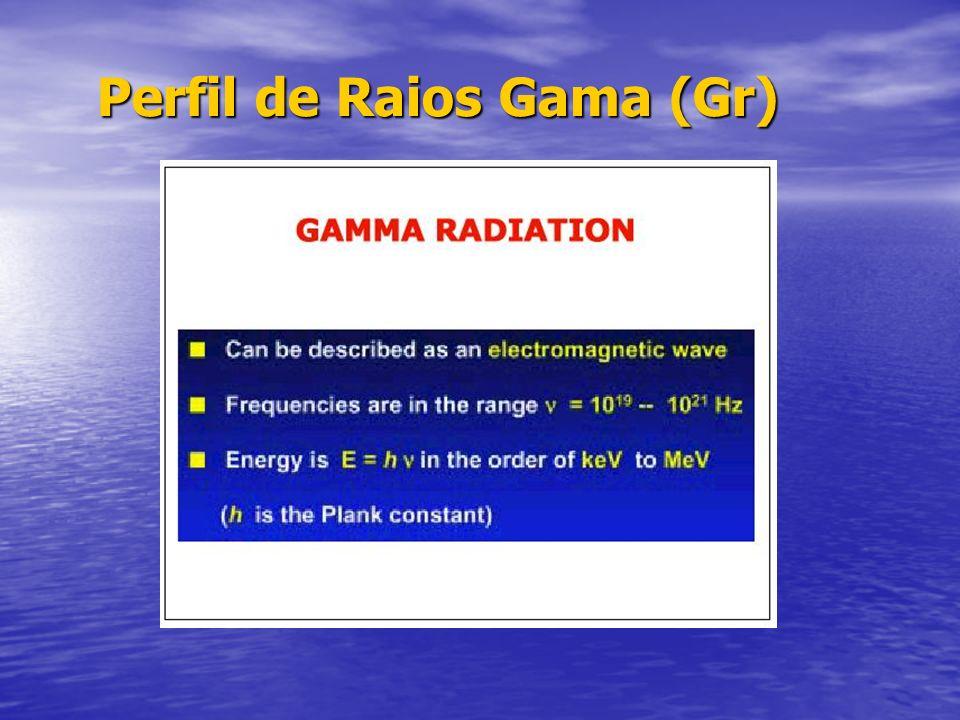 Perfil de Raios Gama (Gr) Os elementos Th, K e U fazem parte de minerais que participam em diferentes percentuais da composição de rochas do tipo folh