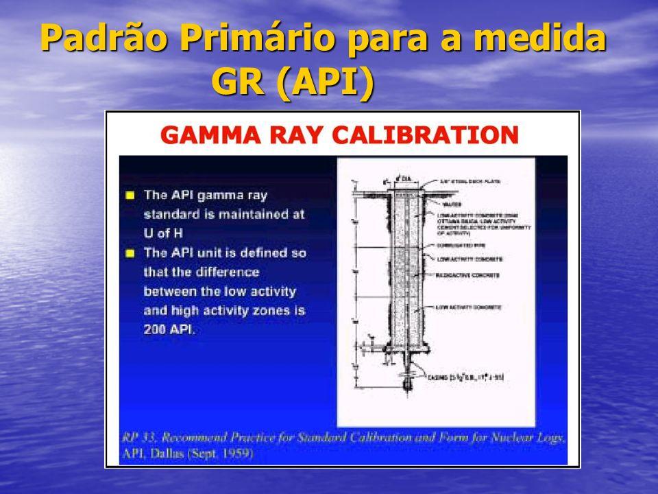 Calibração da ferramenta GR (American Petroleum Institute) Calibração da ferramenta GR (American Petroleum Institute)